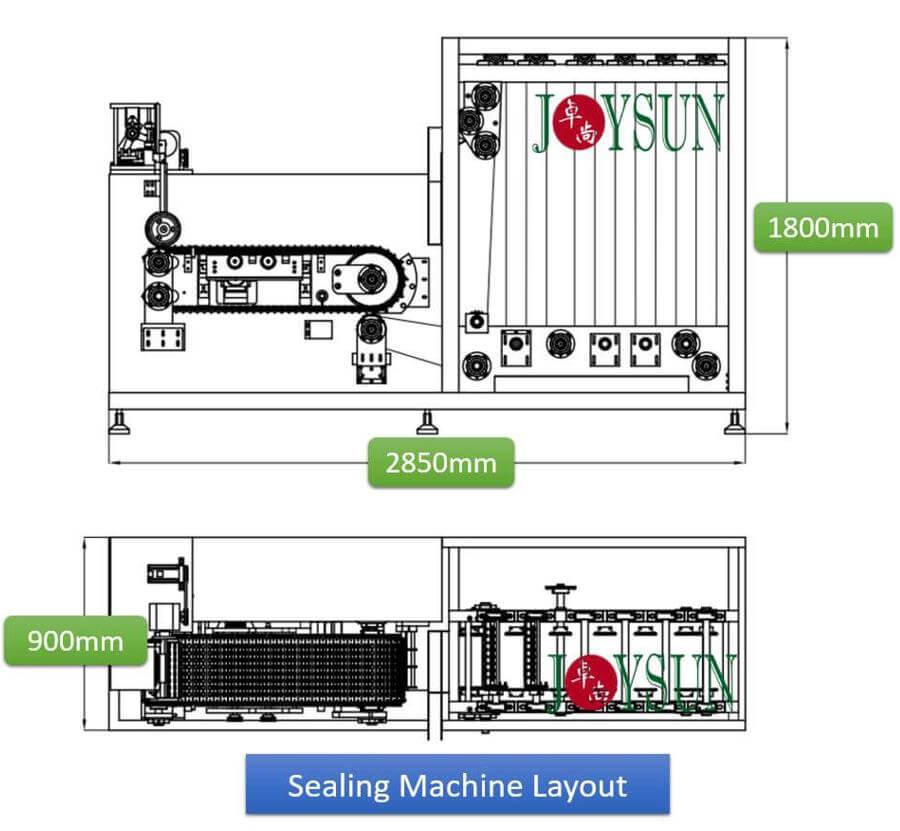 Capsule Banding Machine Dimension