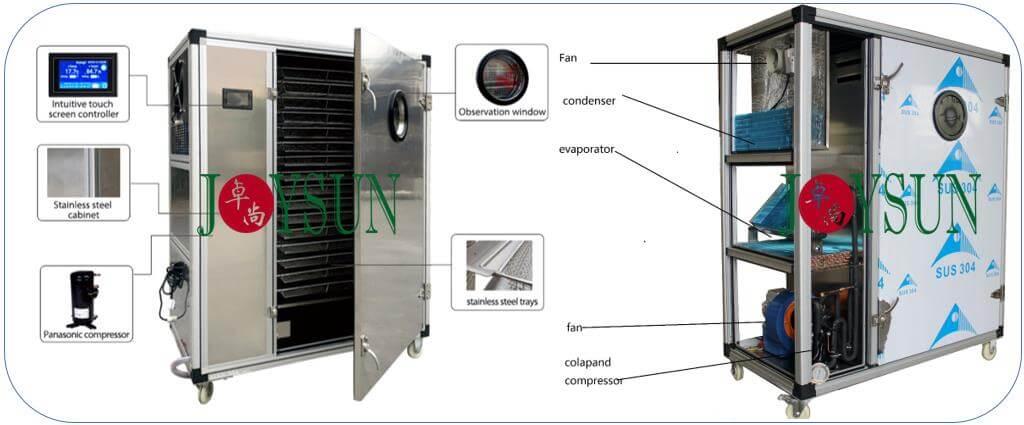 Heat-Pump-Dryer-Structure