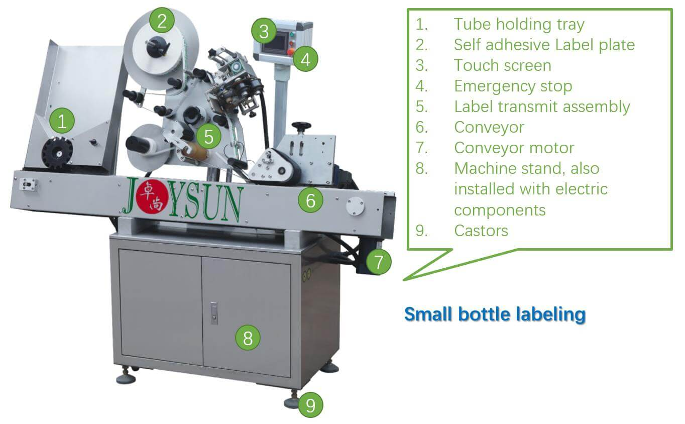 Small-bottle-labeling-machine-overview