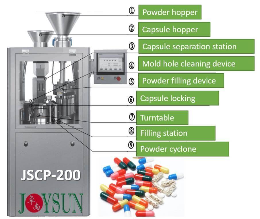 automatic-capsule-filling-machine