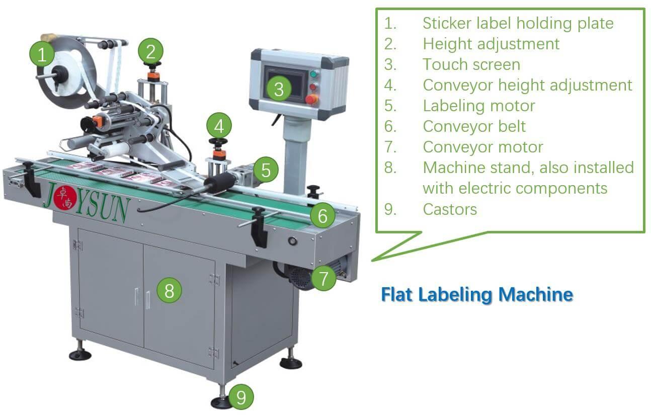 automatic-labeling-machine-detail