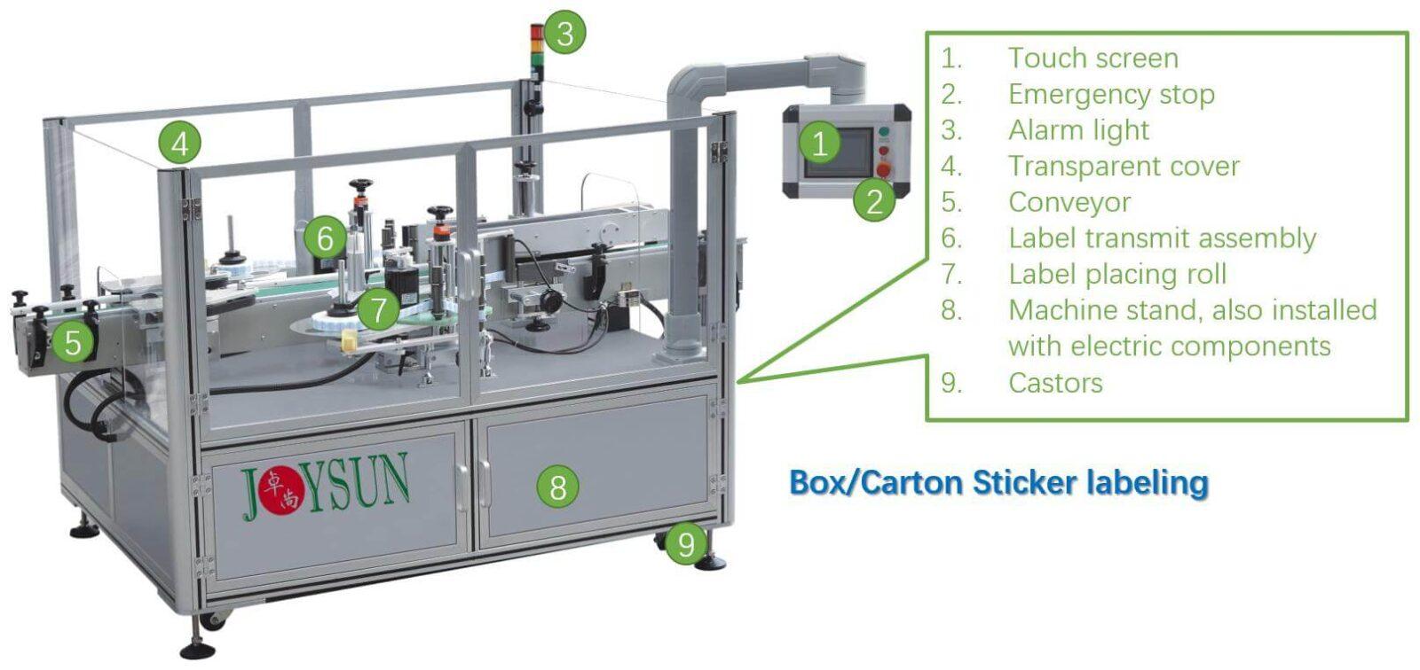 box-labeling-machine-2