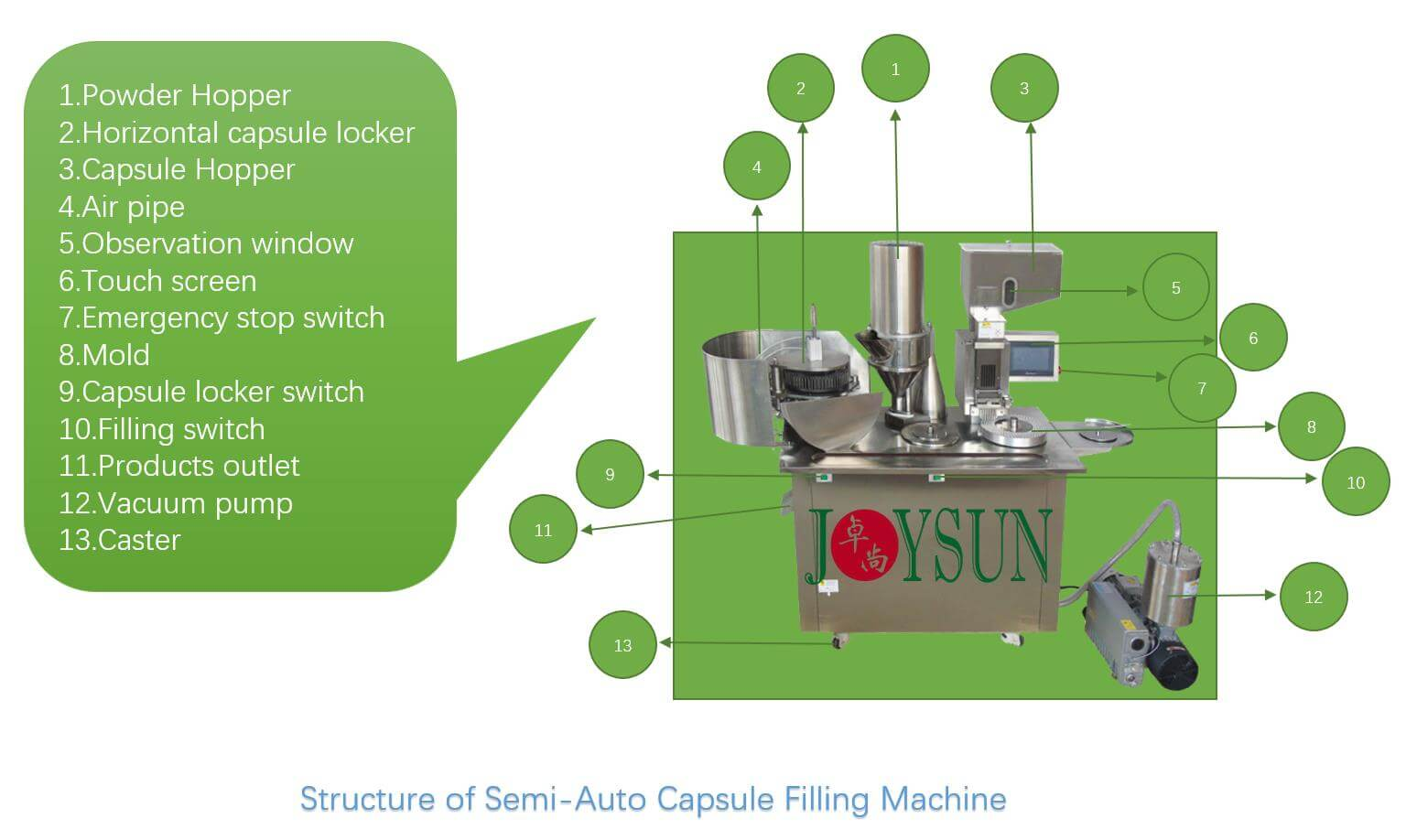 capsule-filling-machine-structure-1