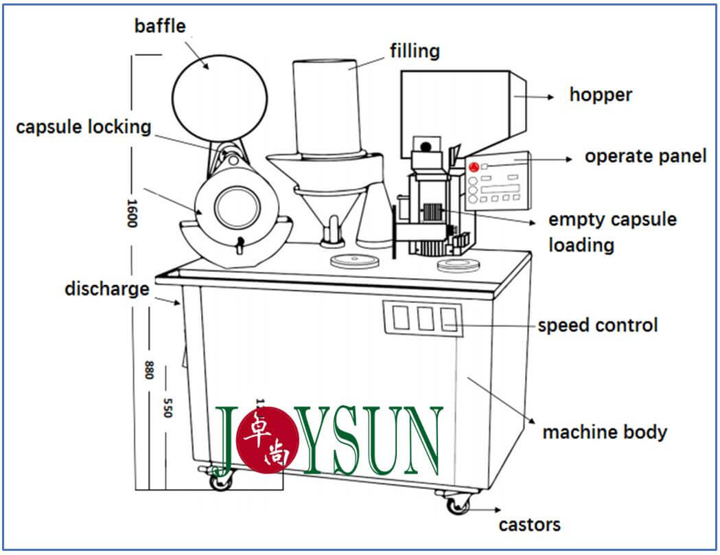 capsule-filling-machine-structure