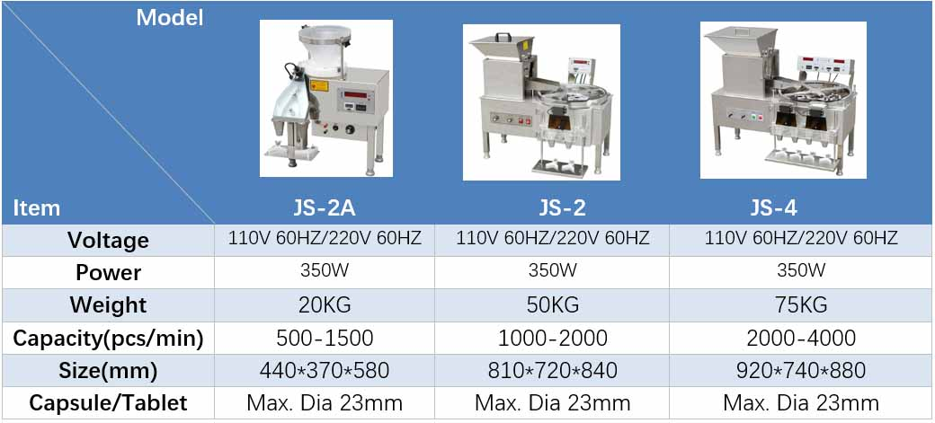 different-models-capsule-counting-machine