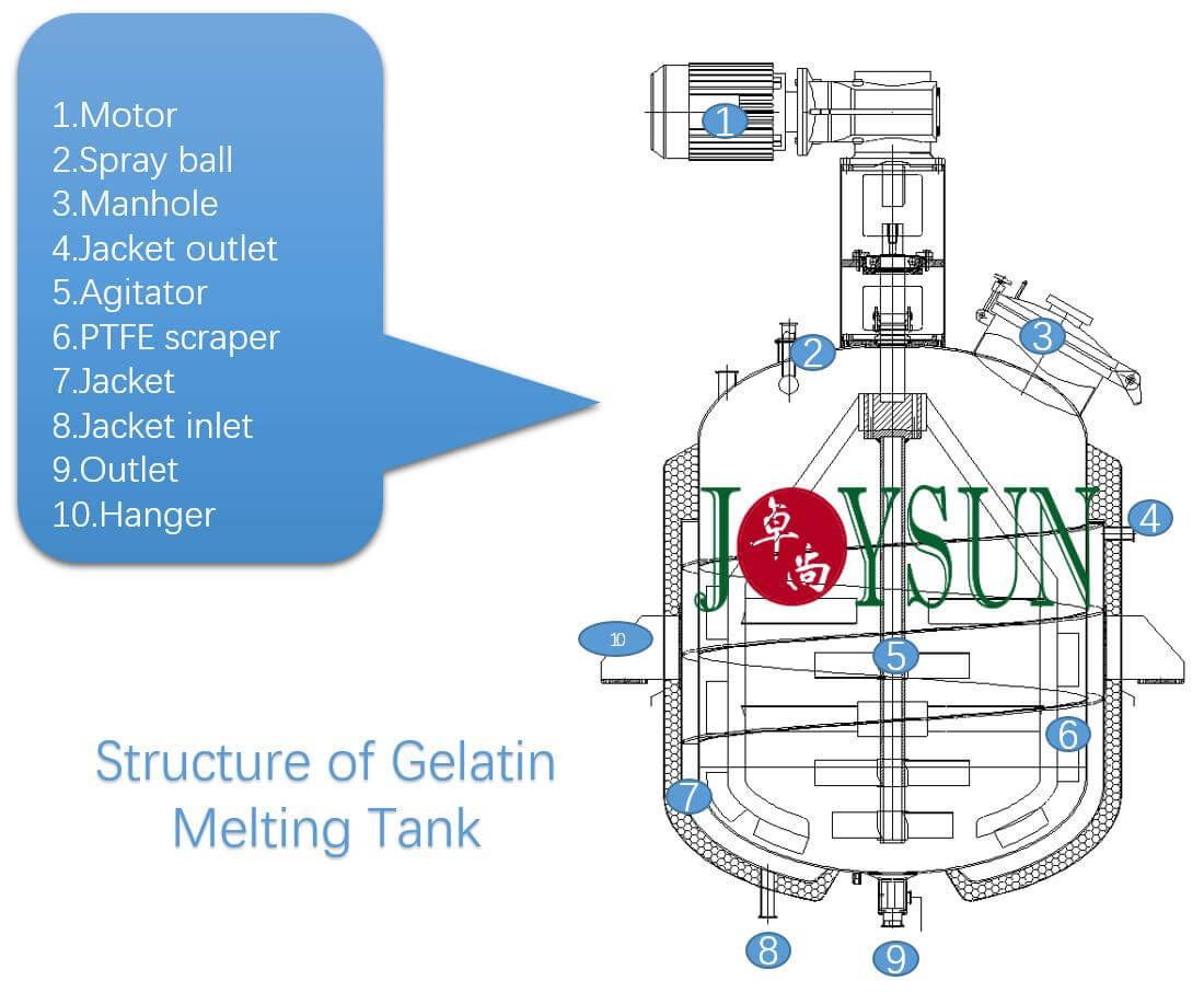 gelatin-melting-tank-structure