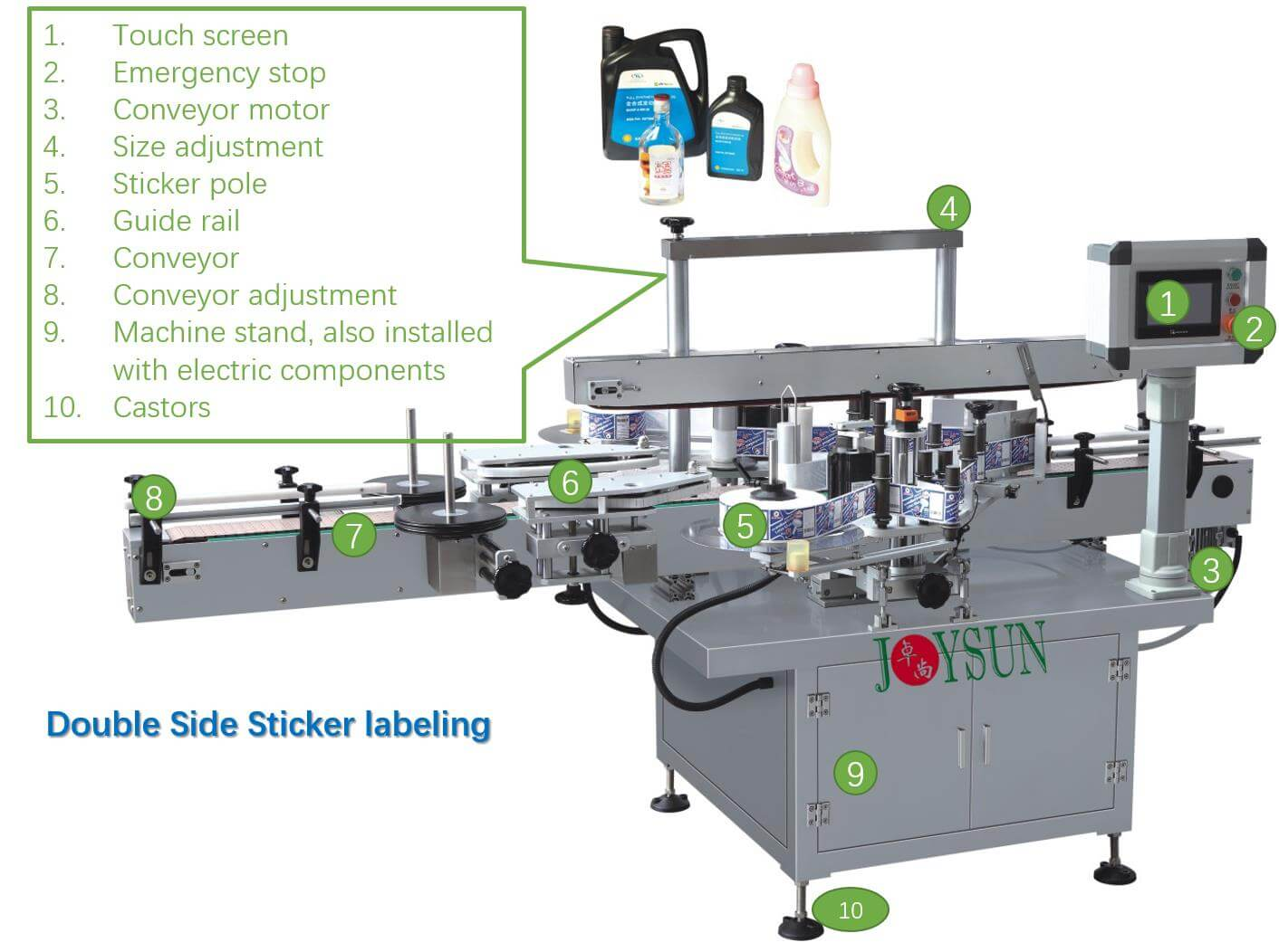 labeling-machine-overview