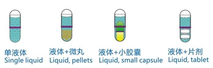 liquid-capsule-types