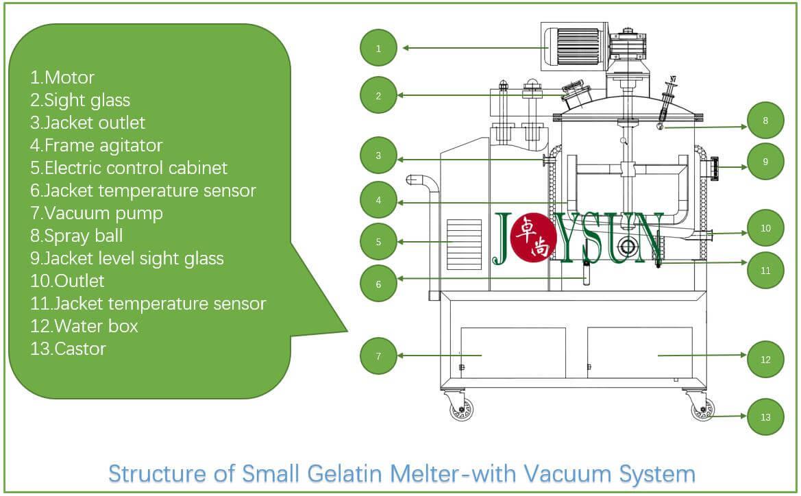small-gelatin-melting-vessel
