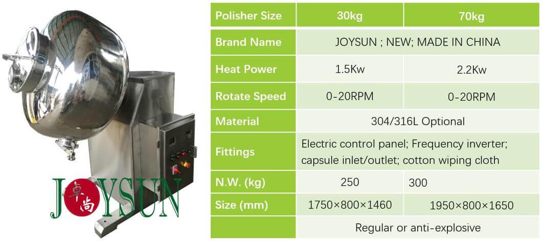 soft-gel-capsule-polisher-parameter