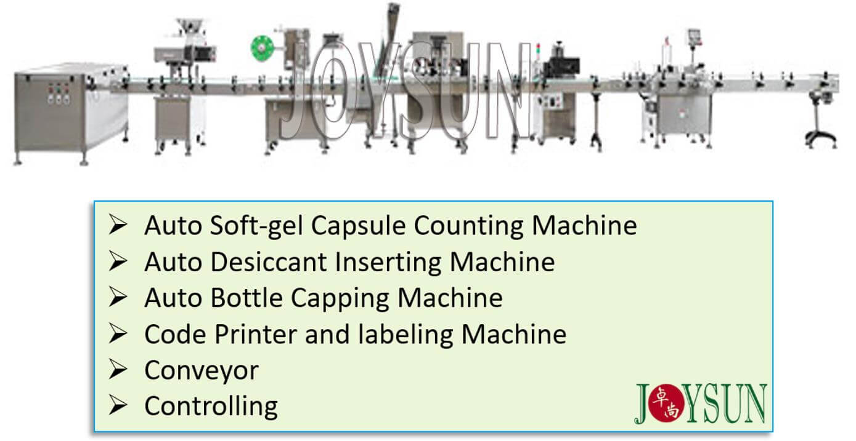 softgel-capsule-packing-line